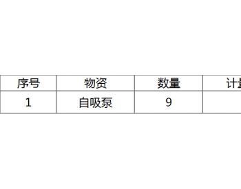 招标|中石化河南洛阳工程有限公司镇海炼化分公司<em>加氢裂化项目</em>自吸泵招标公告