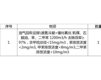 招标|中国石化北海炼化有限责任公司石化码头油气治理设施提标改造<em>油气回收</em>设施招标...