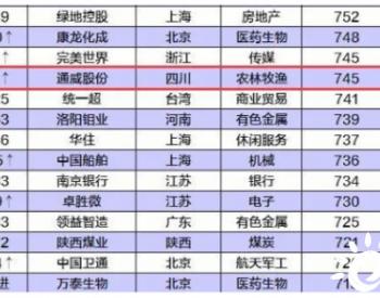 """强者恒强!<em>通威</em>股份荣列最新""""中国公司市值500强""""榜单"""