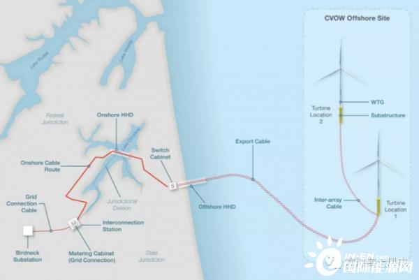 美国最大海上风电项目提交计划,又是西歌风机!-国际能源要闻-能源要闻-能源资讯-国际能源网