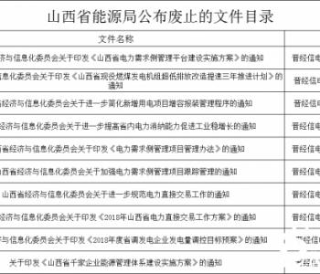 含9项<em>电力</em>政策!山西发文拟废止10项能源规范性文件