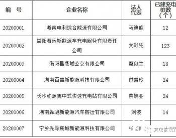 湖南省公示2020年<em>充电设施</em>运营企业目录