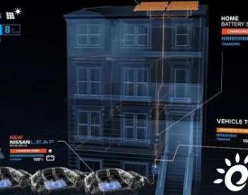 """三分钟带你看懂""""虚拟电厂""""的应用与展望"""