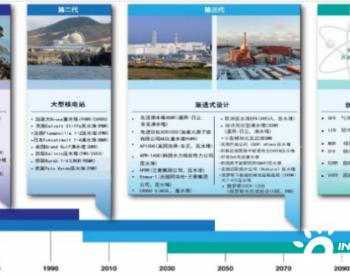 國內外三代核電發展面臨的挑戰與應對策略