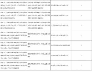 中标|云南电网有限责任公司昆明供电局2020-2021年变电运行维护及修理项目第三批框架...
