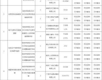 中标 | 广西电网公司桂林供电局2020年第一批生产