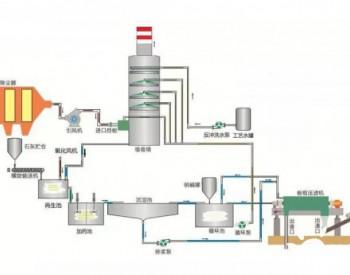 废气治理双碱法<em>脱硫</em>工艺的特点、原理及优势