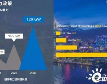 越南政府公布91个<em>风电项目清单</em>!