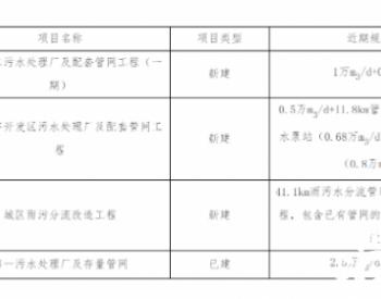 招标丨厂网一体化,安徽超8亿<em>污水项目招标</em>