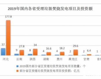 河北省垃圾焚烧发电产业现状 全国受理67个项目河北占比多半
