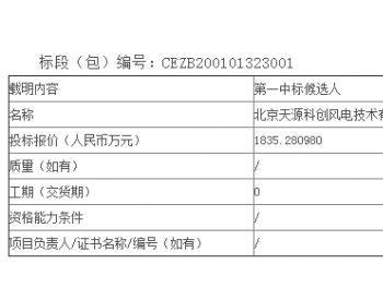 中标丨天源科创预中标国华投资新疆公司望洋台风电场40台风机运行维护服务