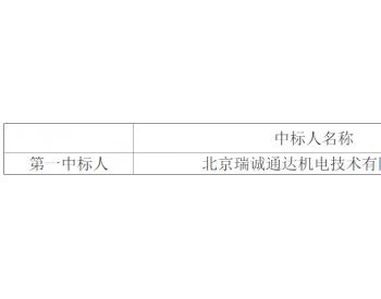 中标|华润电力风能(惠来)有限公司2020年联合动力<em>风机备件</em>长协<em>采购</em>中标结果公告