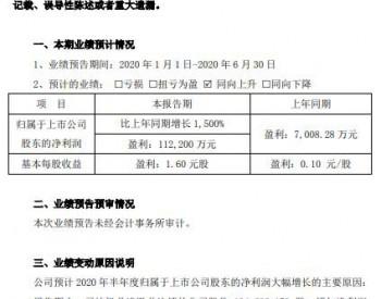 宁波东力预计上半年净利润同比增长1500%