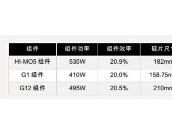乘风破浪的Hi-MO 5, 为电站BOS成本节省带来最优解