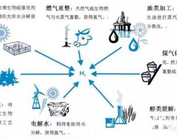 """化工产业转型发展迎来""""氢能热"""",低成本<em>氢</em>源最具优势"""