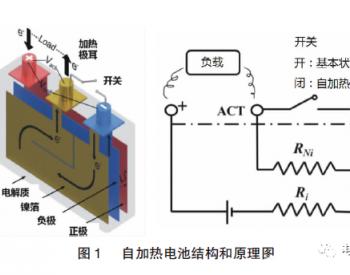 电动汽车<em>动力电池系统</em>加热方法研究进展