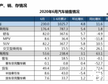 中汽协:6月新能源汽车销售10.4万辆,为上半年最高