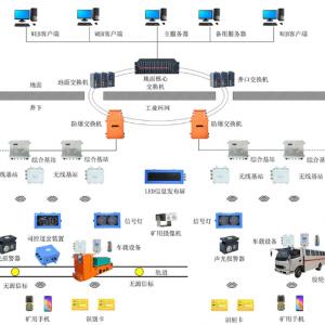 煤矿机车运输监控系统-煤矿信集闭系统