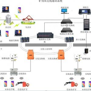 煤矿4G无线通信系统-煤矿WIFI无线通讯系统