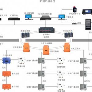 煤矿应急广播通信系统-矿山广播通信系统