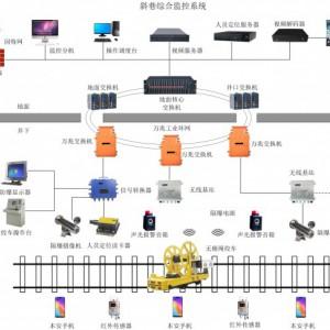 矿用斜巷运输监控系统-斜巷可视化监控系统