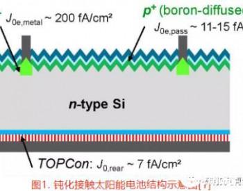 N型高效电池技术路线之TOPCon