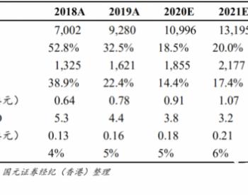 """中國光大綠色環保:危固廢業務高增長,維持""""買入""""評級,目標價5.48 港元"""