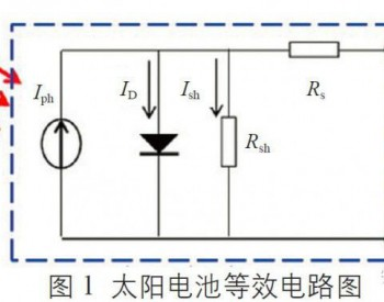 太阳能光伏电站无人机巡检光伏组件热斑效应的方案