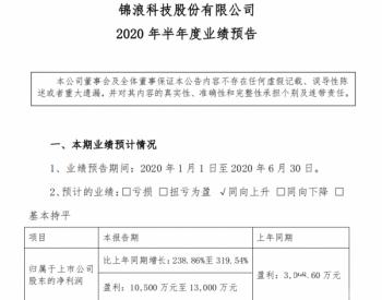 锦浪科技上半年净利润预增238.86%至319.54%