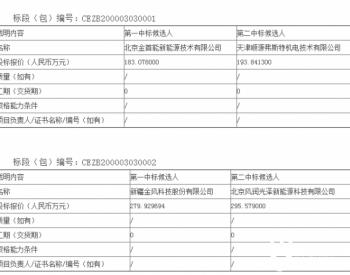 中标丨国华投资山东公司2020年度<em>风机备件采购</em>项目中标候选人公示