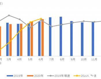 中电联:2020年1-6月电力消费情况 18个省份全社会用电量同比增长超过全国平均水平