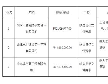 中标|最低1.155元/W!<em>中核汇能</em>32.7MW光伏电站EPC中标候选人公示