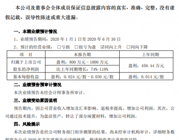 九鼎新材2020年上半年预计净利同比增长74%-118%