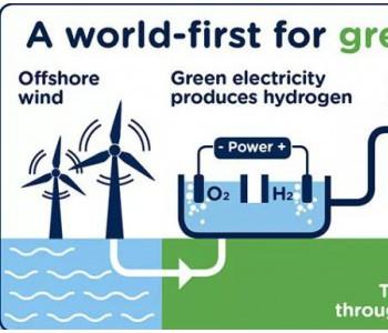 英国启动全球首个海风制氢<em>供热项目</em>!