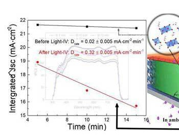 太阳光模拟器在钙钛矿太阳能<em>电池</em>研究方向的应用