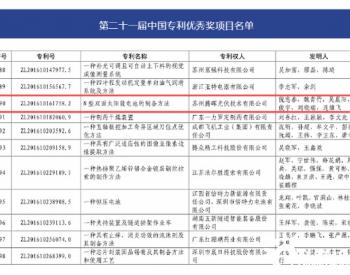<em>腾晖光伏</em>荣获中国专利奖优秀奖