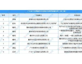 广东省第三批工业<em>固废综合利用</em>示范项目创建名单:9个项目入选