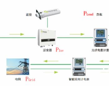 光伏系统中的防逆流设备