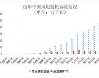 金雷股份上半年净利增1.2倍 抢装潮下<em>风电</em>行业景气度高
