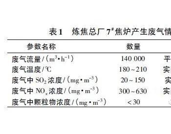 <em>焦炉烟气</em>脱硫脱硝技术在鞍钢的应用