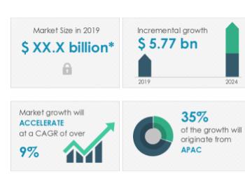 2020-24全球<em>电池回收</em>市场规模有望增长约58亿美元