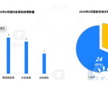 """2020年6月<em>龍門娛樂游戲網站</em>政策:修訂雙<em>積分</em>,""""新基建""""部分省市落地"""