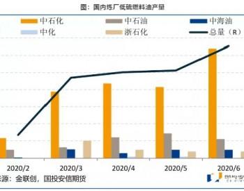下半年能源策略展望:<em>燃料油</em>谨慎乐观