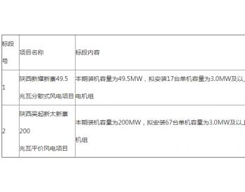 招标   要求单机容量3MW及以上!陕西吴起249.5MW风电项目<em>风机招标</em>公告