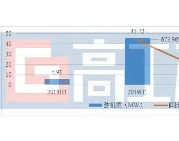 起底2020年上半年燃料电池装机量TOP5