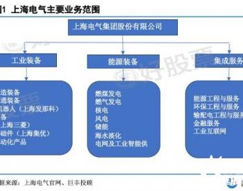 """上海电气:中国制造业""""航母级""""龙头 风电拟拆分上市乘风破浪"""