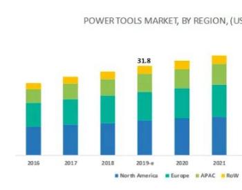 """""""出击""""400亿电动工具锂电池市场"""
