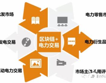区块链技术在电力交易中的应用与展望