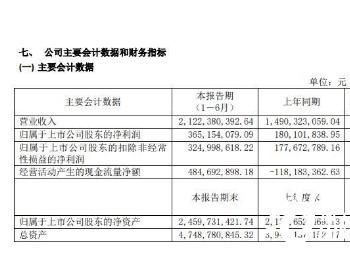东方<em>电缆</em>2020年上半年净利3.65亿增长103%海洋工程营业收入快速增长!