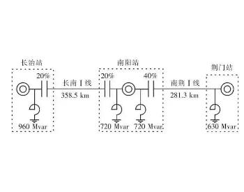固定串补装置对特高压线路保护的影响及解决措施